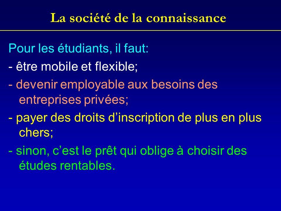 La société de la connaissance Pour les étudiants, il faut: - être mobile et flexible; - devenir employable aux besoins des entreprises privées; - paye