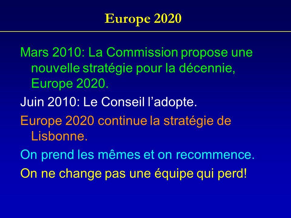 Europe 2020 Mars 2010: La Commission propose une nouvelle stratégie pour la décennie, Europe 2020. Juin 2010: Le Conseil ladopte. Europe 2020 continue