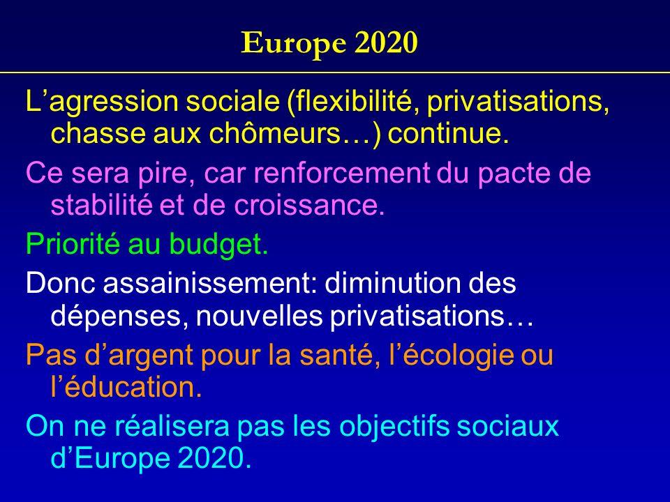 Europe 2020 Lagression sociale (flexibilité, privatisations, chasse aux chômeurs…) continue. Ce sera pire, car renforcement du pacte de stabilité et d