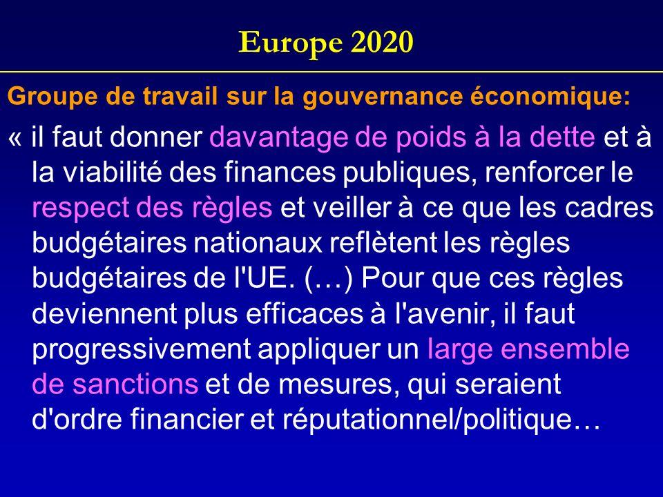 Europe 2020 Groupe de travail sur la gouvernance économique: « il faut donner davantage de poids à la dette et à la viabilité des finances publiques,