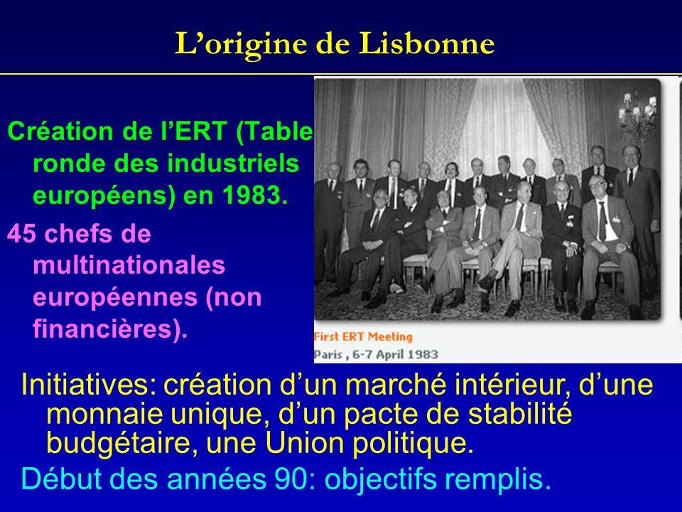 Lorigine de Lisbonne Création de lERT (Table ronde des industriels européens) en 1983. 45 chefs de multinationales européennes (non financières). Init