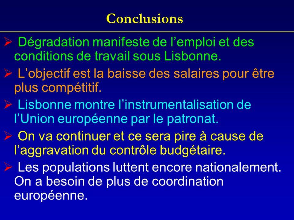 Conclusions Dégradation manifeste de lemploi et des conditions de travail sous Lisbonne. Lobjectif est la baisse des salaires pour être plus compétiti