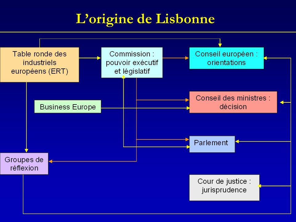 Lorigine de Lisbonne