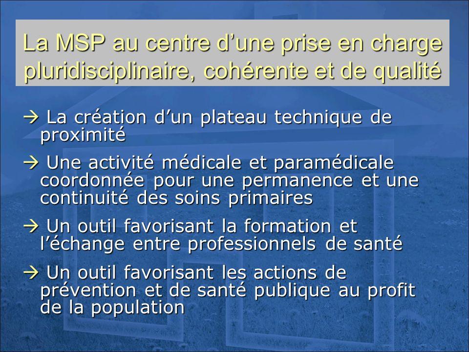 La MSP au centre dune prise en charge pluridisciplinaire, cohérente et de qualité La création dun plateau technique de proximité La création dun plate