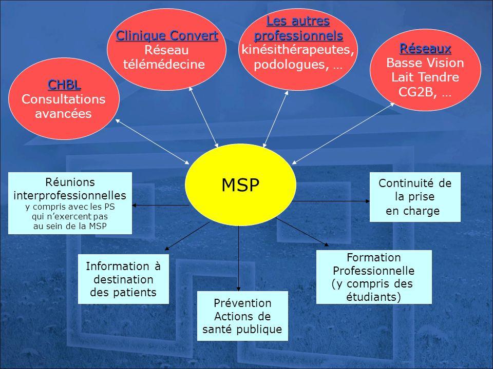 MSP CHBL Consultations avancées Clinique Convert Réseau télémédecine Réseaux Basse Vision Lait Tendre CG2B, … Réunions interprofessionnelles y compris