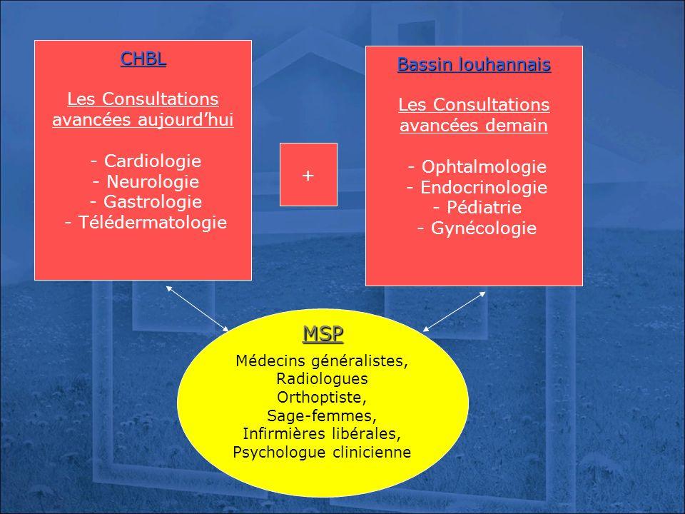 MSP Médecins généralistes, Radiologues Orthoptiste, Sage-femmes, Infirmières libérales, Psychologue clinicienne CHBL Les Consultations avancées aujour