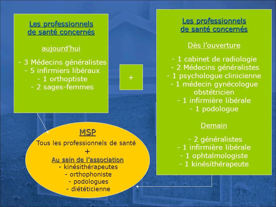 MSP Tous les professionnels de santé + Au sein de lassociation - kinésithérapeutes - orthophoniste - podologues - diététicienne Les professionnels de