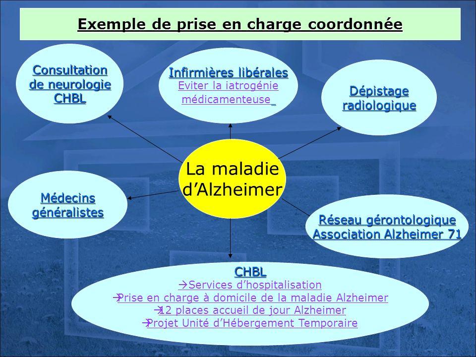La maladie dAlzheimer Consultation de neurologie CHBL Dépistageradiologique Exemple de prise en charge coordonnée Réseau gérontologique Association Al