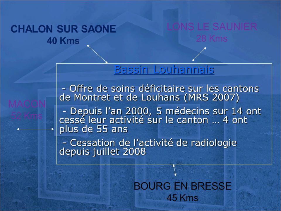 Bassin Louhannais - Offre de soins déficitaire sur les cantons de Montret et de Louhans (MRS 2007) - Offre de soins déficitaire sur les cantons de Mon