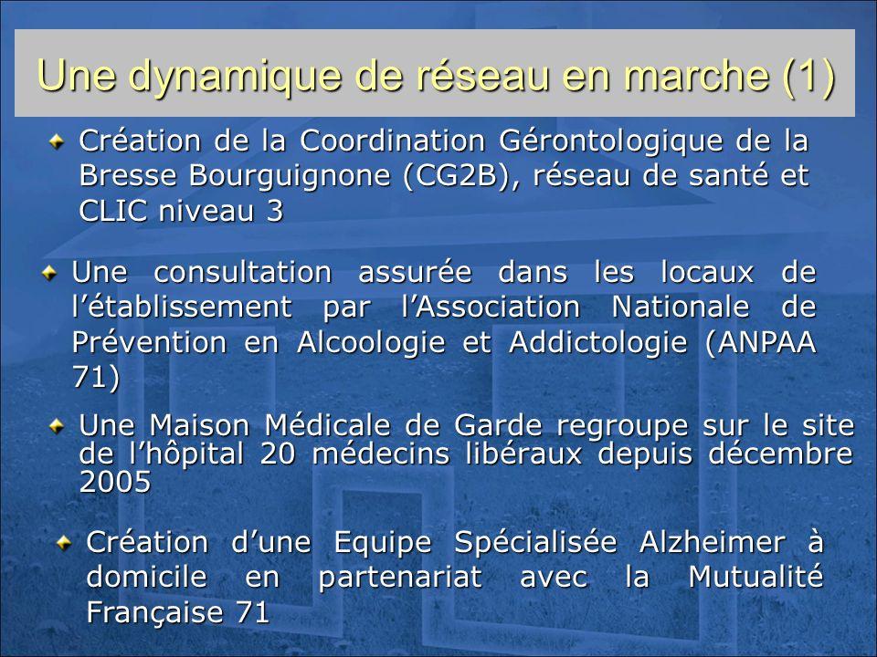Une dynamique de réseau en marche (1) Une Maison Médicale de Garde regroupe sur le site de lhôpital 20 médecins libéraux depuis décembre 2005 Une cons