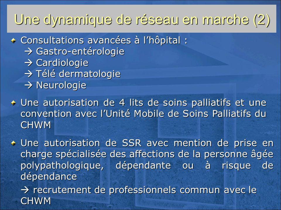 Une dynamique de réseau en marche (2) Consultations avancées à lhôpital : Gastro-entérologie Gastro-entérologie Cardiologie Cardiologie Télé dermatolo