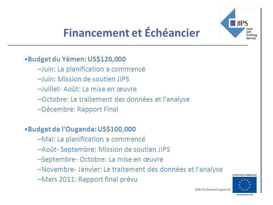 Financement et Échéancier Budget du Yémen: US$120,000 –Juin: La planification a commencé –Juin: Mission de soutien JIPS –Juillet- Août: La mise en œuvre –Octobre: Le traitement des données et l analyse –Décembre: Rapport Final Budget de l Ouganda: US$100,000 –Mai: La planification a commencé –Août- Septembre: Mission de soutien JIPS –Septembre- Octobre: La mise en œuvre –Novembre- Janvier: Le traitement des données et l analyse –Mars 2011: Rapport final prévu