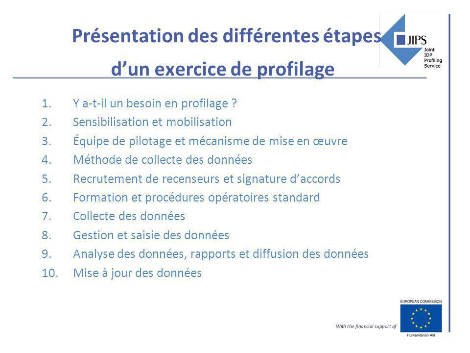 Présentation des différentes étapes dun exercice de profilage 1.Y a-t-il un besoin en profilage ? 2.Sensibilisation et mobilisation 3.Équipe de pilota