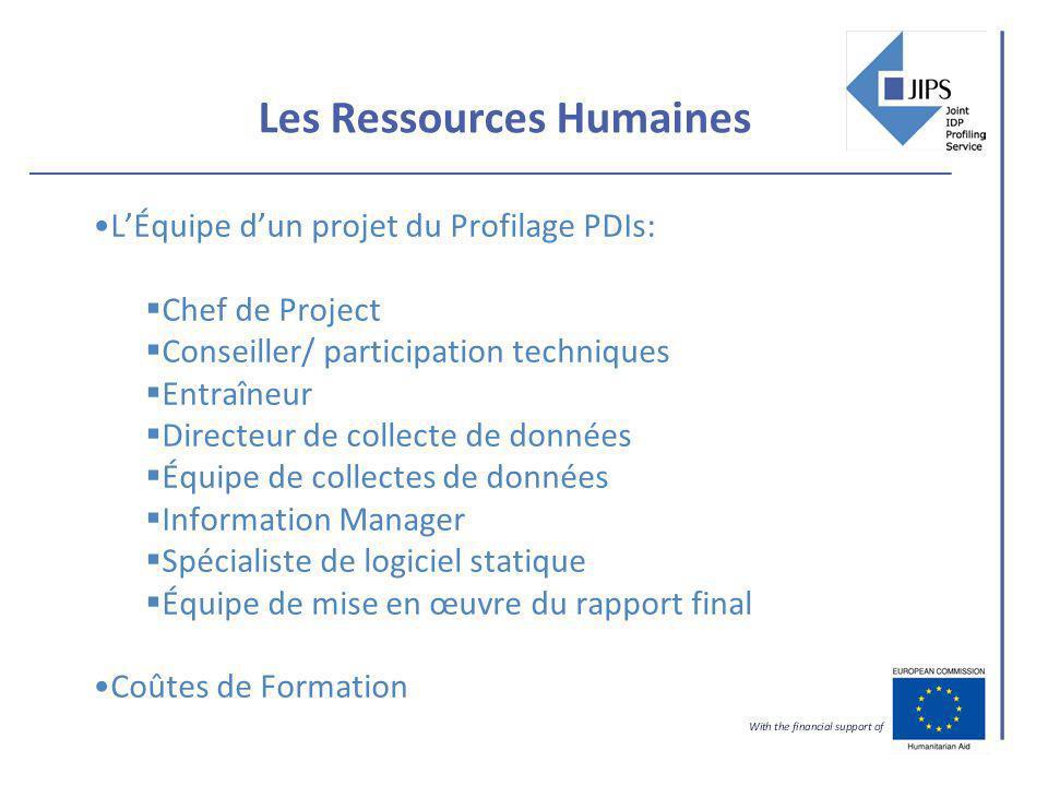 Les Ressources Humaines LÉquipe dun projet du Profilage PDIs: Chef de Project Conseiller/ participation techniques Entraîneur Directeur de collecte de
