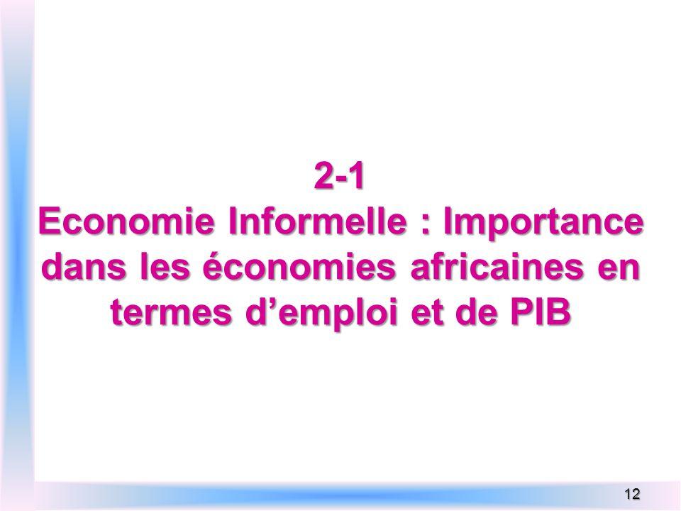 2-1 Economie Informelle : Importance dans les économies africaines en termes demploi et de PIB 12