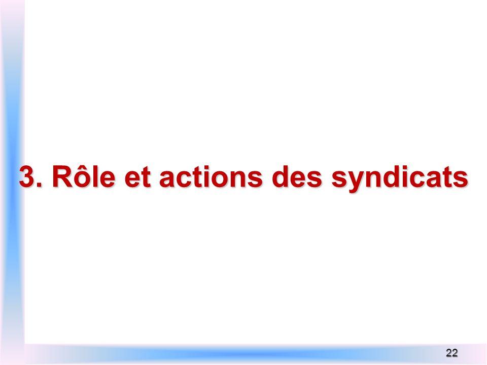 3. Rôle et actions des syndicats 22
