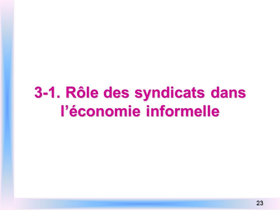 3-1. Rôle des syndicats dans léconomie informelle 23