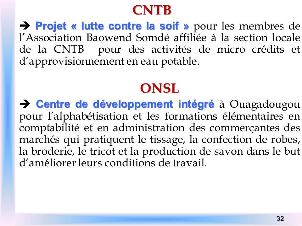 32 CNTB Projet « lutte contre la soif » Projet « lutte contre la soif » pour les membres de lAssociation Baowend Somdé affiliée à la section locale de