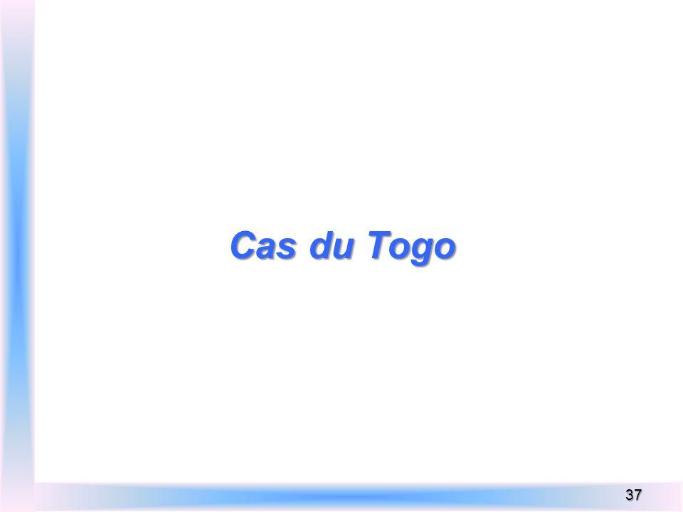 Cas du Togo 37