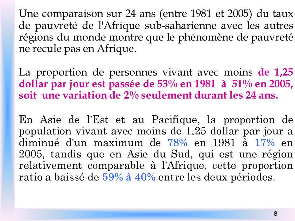 8 Une comparaison sur 24 ans (entre 1981 et 2005) du taux de pauvreté de l'Afrique sub-saharienne avec les autres régions du monde montre que le phéno
