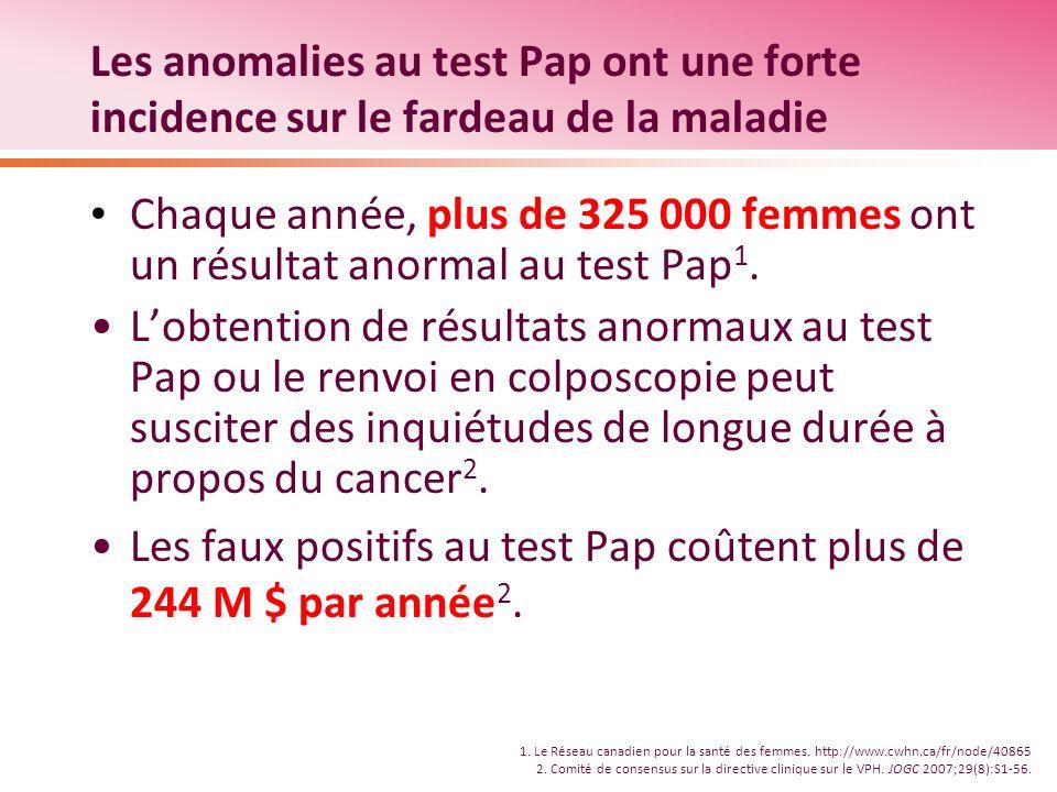 Les anomalies au test Pap ont une forte incidence sur le fardeau de la maladie Chaque année, plus de 325 000 femmes ont un résultat anormal au test Pa