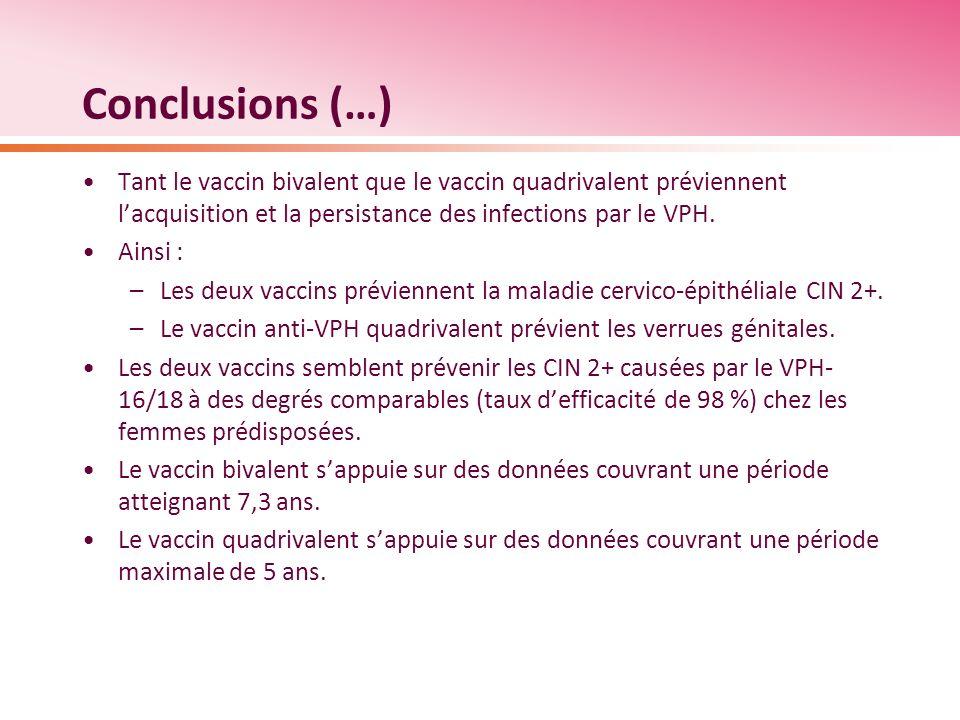 Conclusions (…) Tant le vaccin bivalent que le vaccin quadrivalent préviennent lacquisition et la persistance des infections par le VPH. Ainsi : –Les