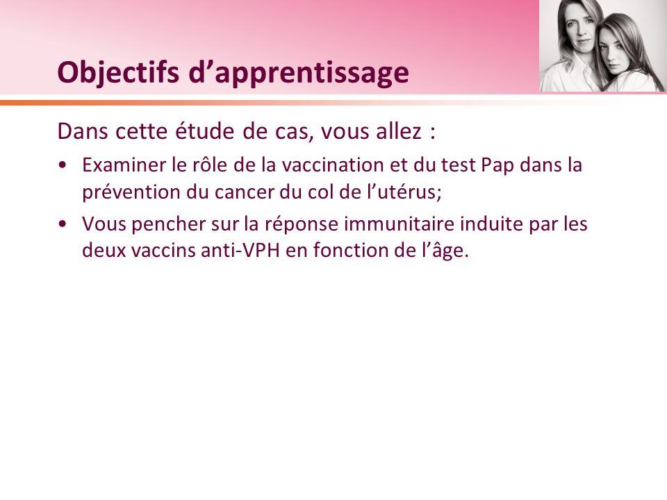 Objectifs dapprentissage Dans cette étude de cas, vous allez : Examiner le rôle de la vaccination et du test Pap dans la prévention du cancer du col d