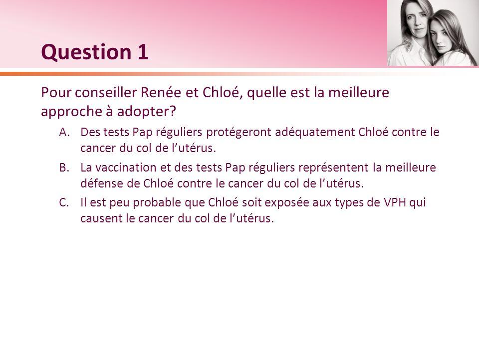 Question 1 Pour conseiller Renée et Chloé, quelle est la meilleure approche à adopter? A.Des tests Pap réguliers protégeront adéquatement Chloé contre