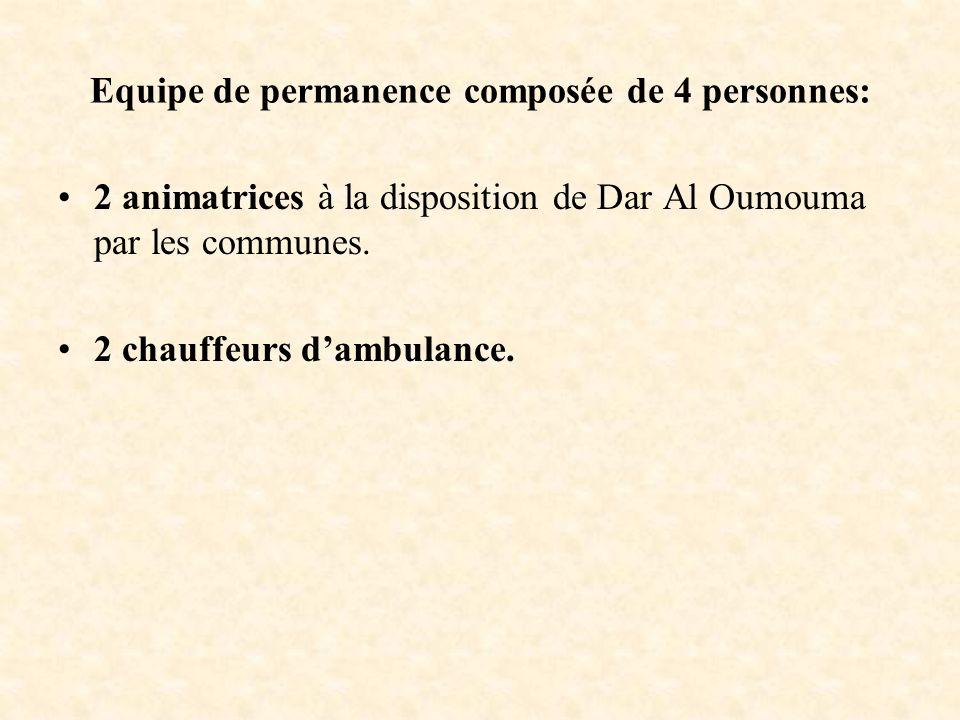 Equipe de permanence composée de 4 personnes: 2 animatrices à la disposition de Dar Al Oumouma par les communes. 2 chauffeurs dambulance.
