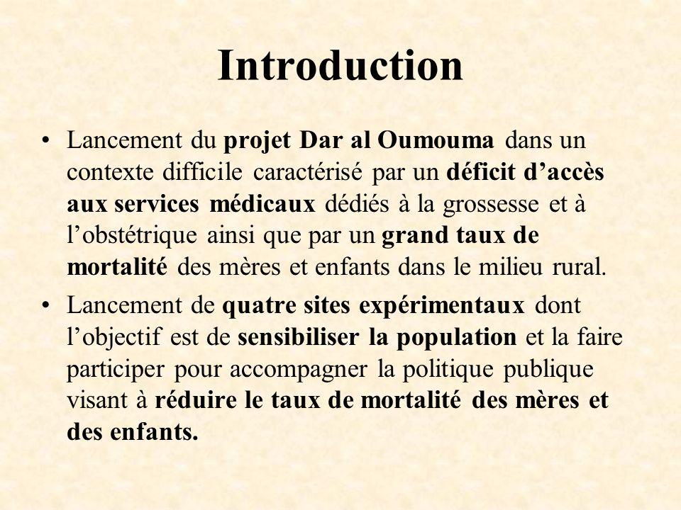 Introduction Lancement du projet Dar al Oumouma dans un contexte difficile caractérisé par un déficit daccès aux services médicaux dédiés à la grosses