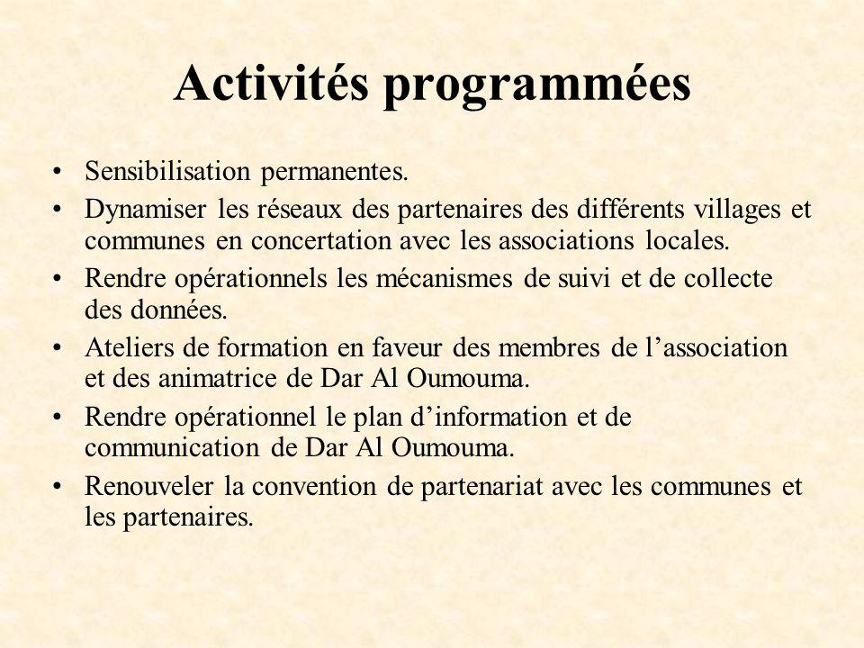 Activités programmées Sensibilisation permanentes. Dynamiser les réseaux des partenaires des différents villages et communes en concertation avec les