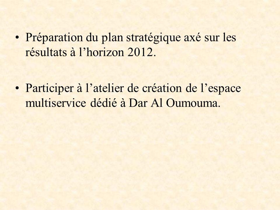 Préparation du plan stratégique axé sur les résultats à lhorizon 2012. Participer à latelier de création de lespace multiservice dédié à Dar Al Oumoum