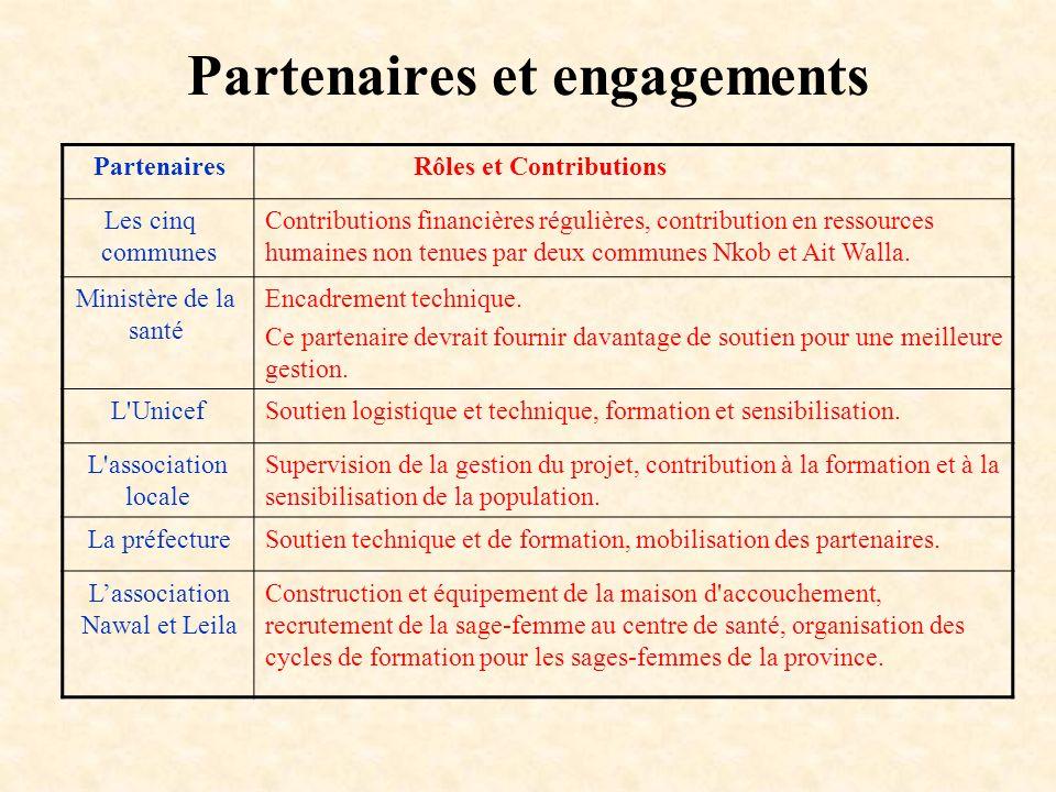 Partenaires et engagements Partenaires Rôles et Contributions Les cinq communes Contributions financières régulières, contribution en ressources humai