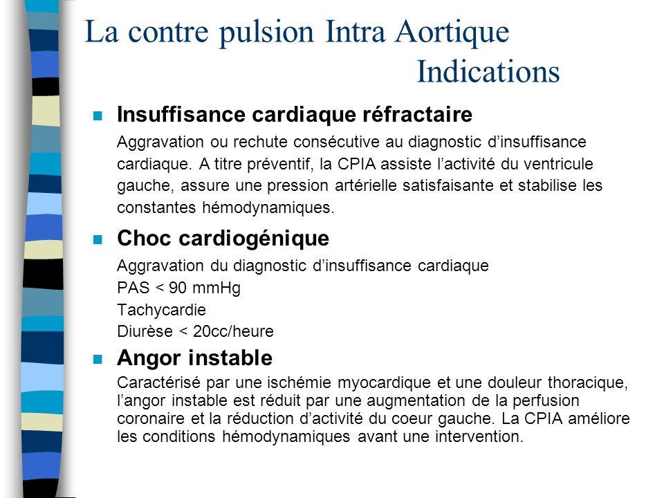 n Insuffisance cardiaque réfractaire Aggravation ou rechute consécutive au diagnostic dinsuffisance cardiaque. A titre préventif, la CPIA assiste lact