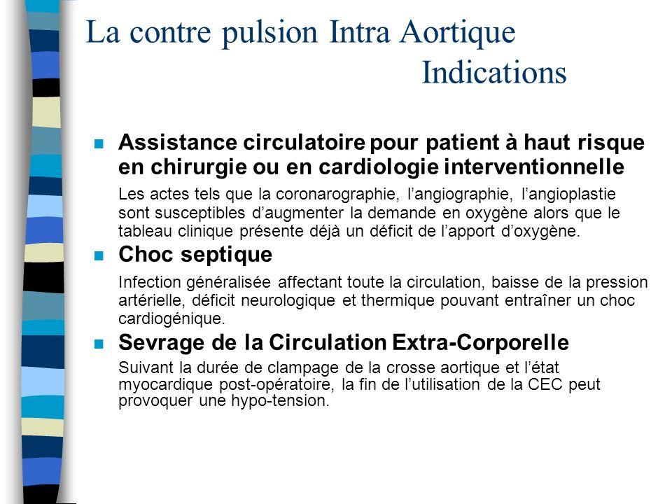 La contre pulsion Intra Aortique Indications n Assistance circulatoire pour patient à haut risque en chirurgie ou en cardiologie interventionnelle Les