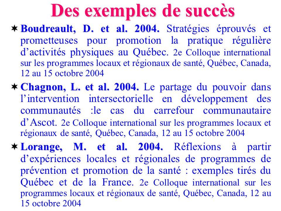 Des exemples de succès Boudreault, D. et al. 2004. Boudreault, D. et al. 2004. Stratégies éprouvés et prometteuses pour promotion la pratique régulièr