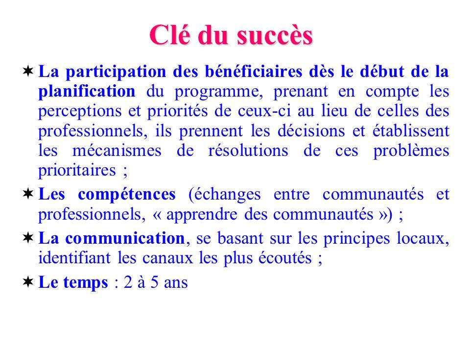 Clé du succès La participation des bénéficiaires dès le début de la planification du programme, prenant en compte les perceptions et priorités de ceux