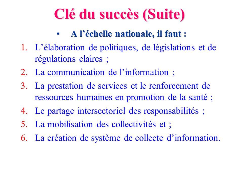 Clé du succès (Suite) A léchelle nationale, il faut :A léchelle nationale, il faut : 1.Lélaboration de politiques, de législations et de régulations c