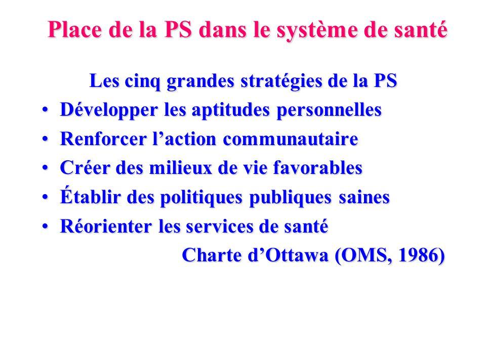 Place de la PS dans le système de santé Les cinq grandes stratégies de la PS Développer les aptitudes personnellesDévelopper les aptitudes personnelle