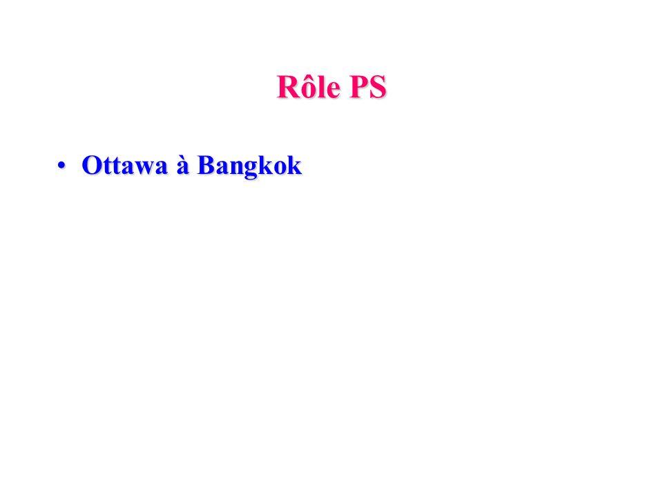 Rôle PS Ottawa à BangkokOttawa à Bangkok