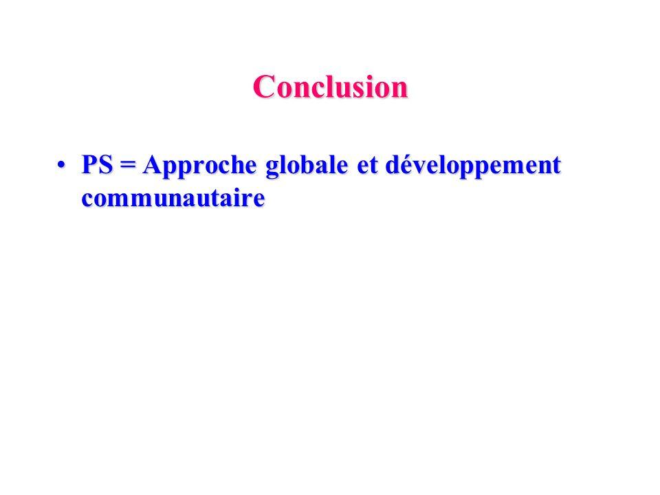 Conclusion PS = Approche globale et développement communautairePS = Approche globale et développement communautaire