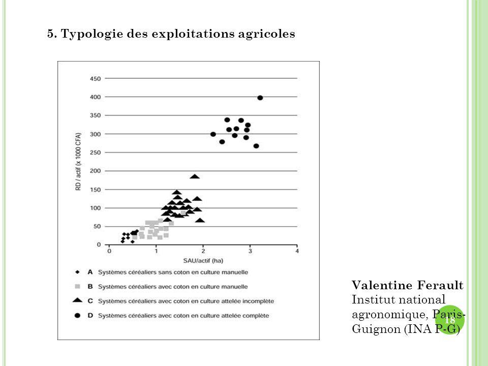 5. Typologie des exploitations agricoles Valentine Ferault Institut national agronomique, Paris- Guignon (INA P-G) 18