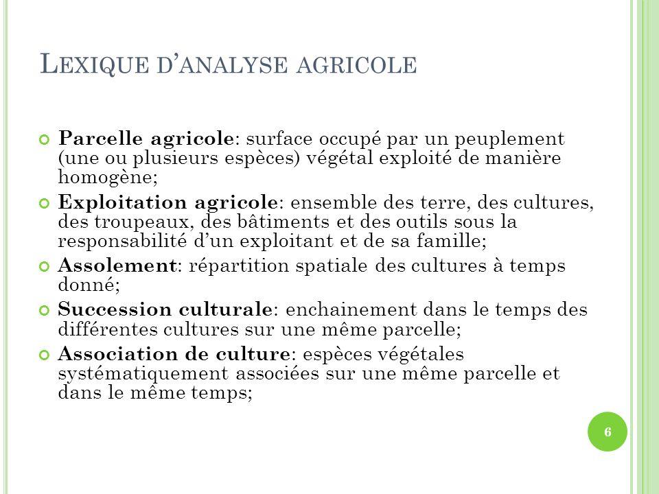 L EXIQUE D ANALYSE AGRICOLE Parcelle agricole : surface occupé par un peuplement (une ou plusieurs espèces) végétal exploité de manière homogène; Expl
