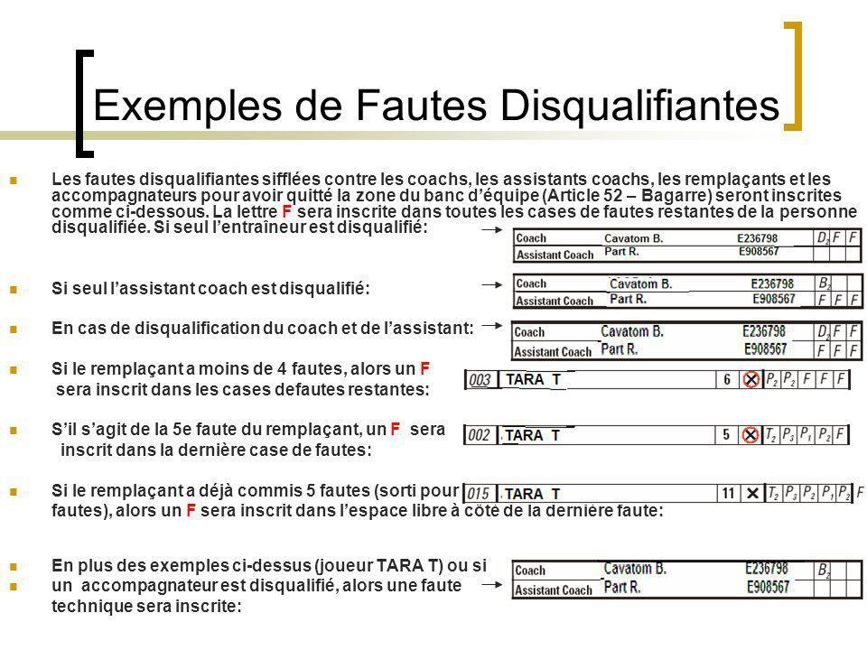 Exemples de Fautes Disqualifiantes Les fautes disqualifiantes sifflées contre les coachs, les assistants coachs, les remplaçants et les accompagnateur