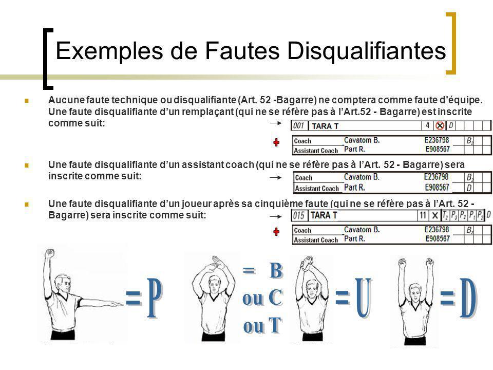 Exemples de Fautes Disqualifiantes Aucune faute technique ou disqualifiante (Art. 52 -Bagarre) ne comptera comme faute déquipe. Une faute disqualifian