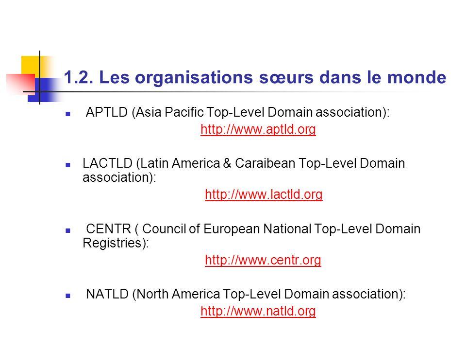 1.2. Les organisations sœurs dans le monde APTLD (Asia Pacific Top-Level Domain association): http://www.aptld.org LACTLD (Latin America & Caraibean T