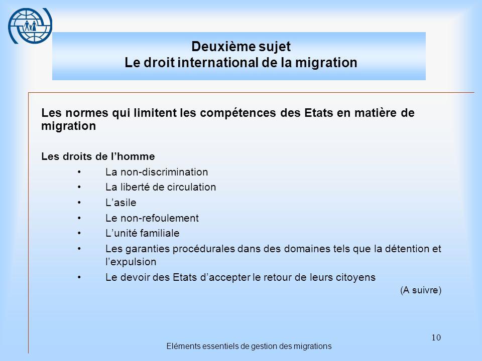 10 Eléments essentiels de gestion des migrations Deuxième sujet Le droit international de la migration Les normes qui limitent les compétences des Eta