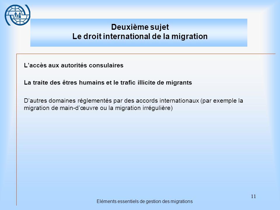 11 Eléments essentiels de gestion des migrations Deuxième sujet Le droit international de la migration Laccès aux autorités consulaires La traite des