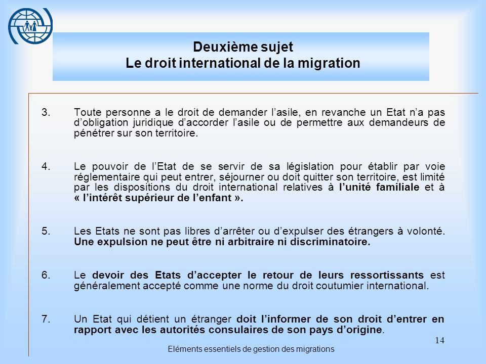 14 Eléments essentiels de gestion des migrations Deuxième sujet Le droit international de la migration 3.Toute personne a le droit de demander lasile,
