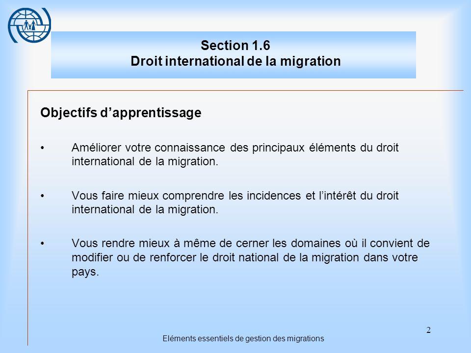 2 Eléments essentiels de gestion des migrations Section 1.6 Droit international de la migration Objectifs dapprentissage Améliorer votre connaissance